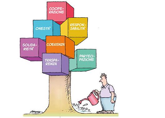 L'innovazione disruptive: le relazioni